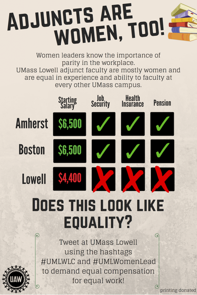 Adjuncts Are Women, Too!